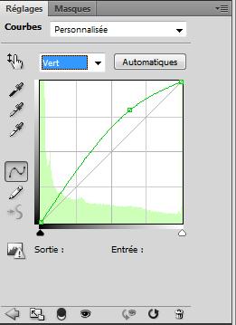 Manipulation des couleurs avec les courbes dans photoshop